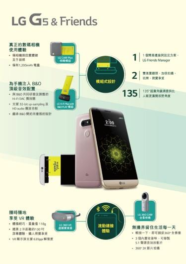LG G5 infocard-op3