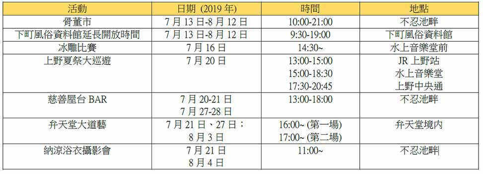 2019 上野夏祭
